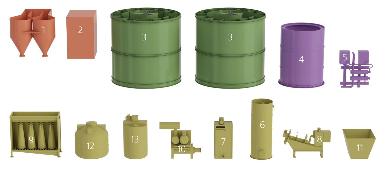 Схема очистки сточных вод